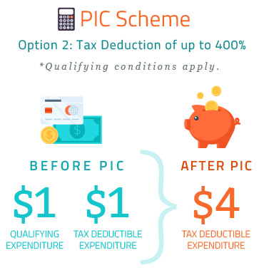 PIC-scheme-Singapore Corporate Tax - Am I Paying Too Much?
