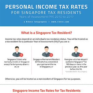 taxhelp personal income