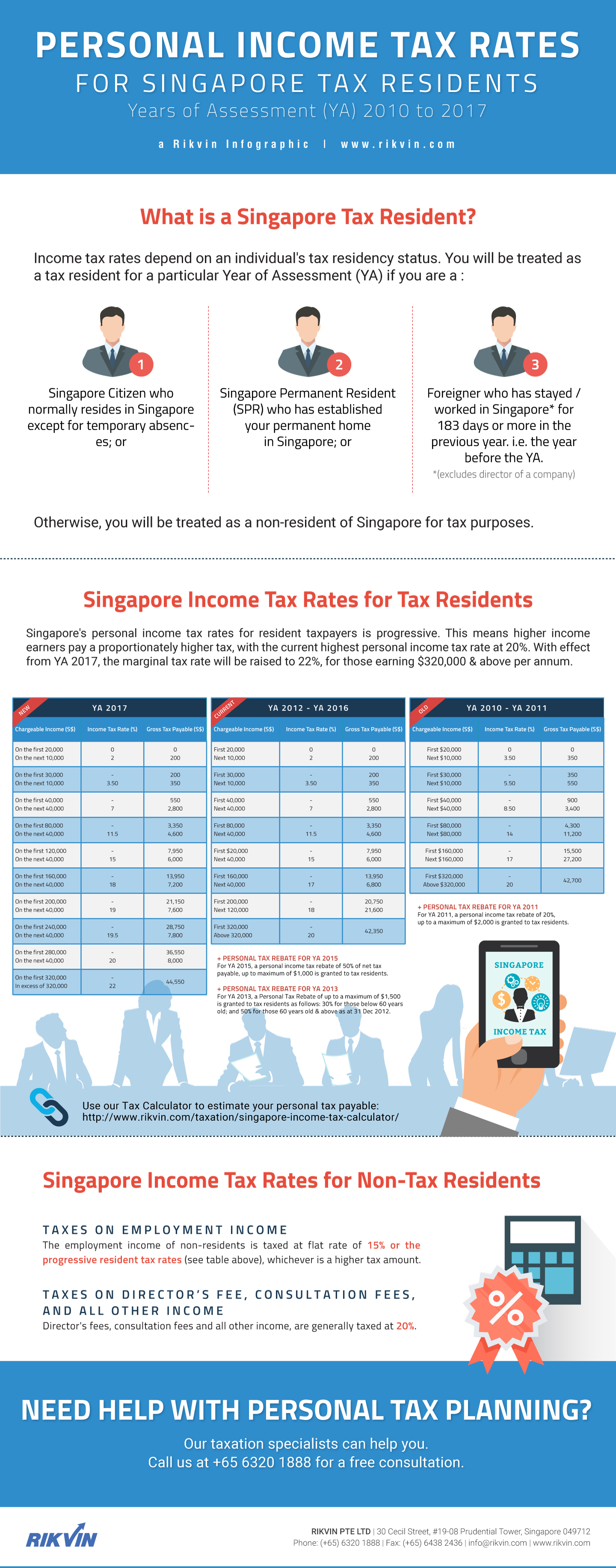 Personal_Income_Tax_Rates-YA_2010-2017-Rikvin_Infographic Personal Income Tax Rates for Singapore Tax Residents (YA 2010-2017)