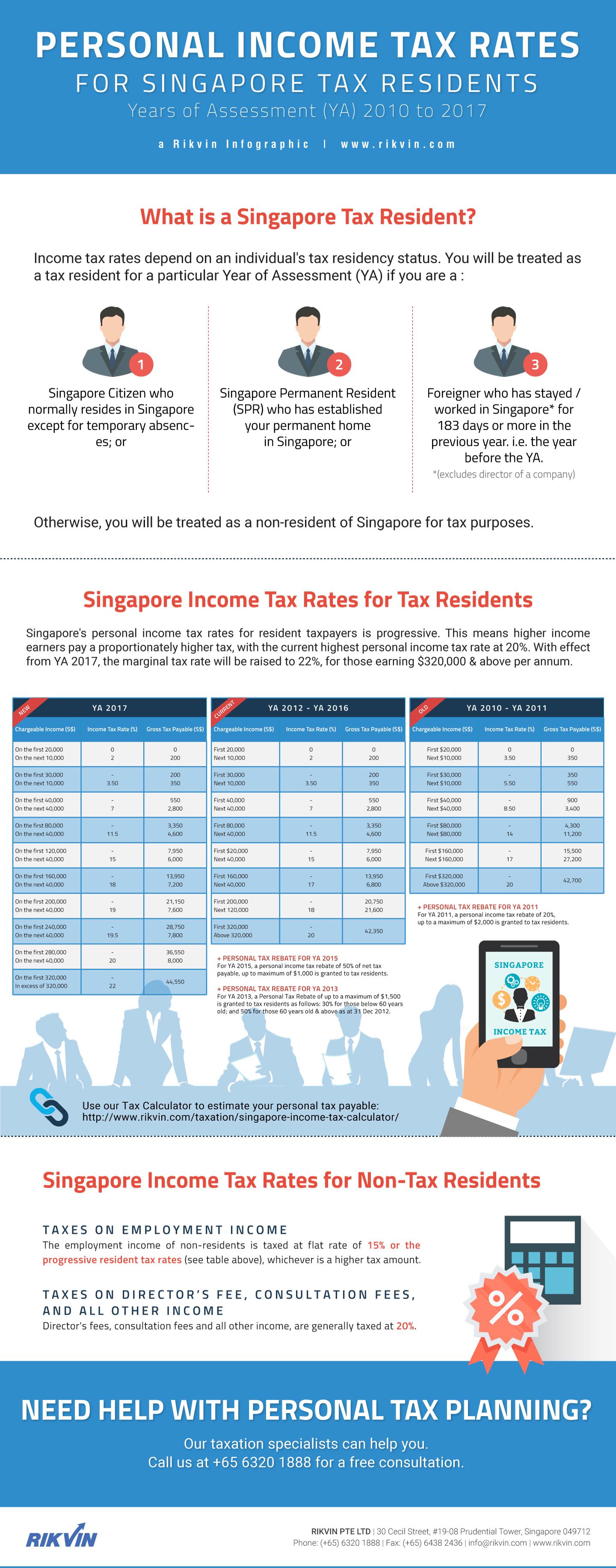Personal_Income_Tax_Rates-YA_2010-2017-Rikvin_Infographic Personal Income Tax Rates for Singapore Tax Residents (YA 2010-2017)
