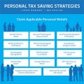 Personal_Taxation-Rikvin_Infographic-thumb