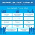 Personal_Taxation-Rikvin_Infographic-thumb-120x120 Singapore Personal Tax Saving Strategies