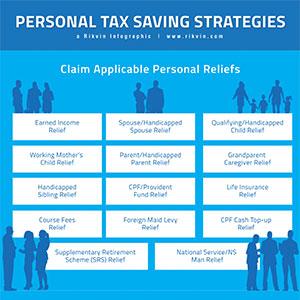 personal savings strategy