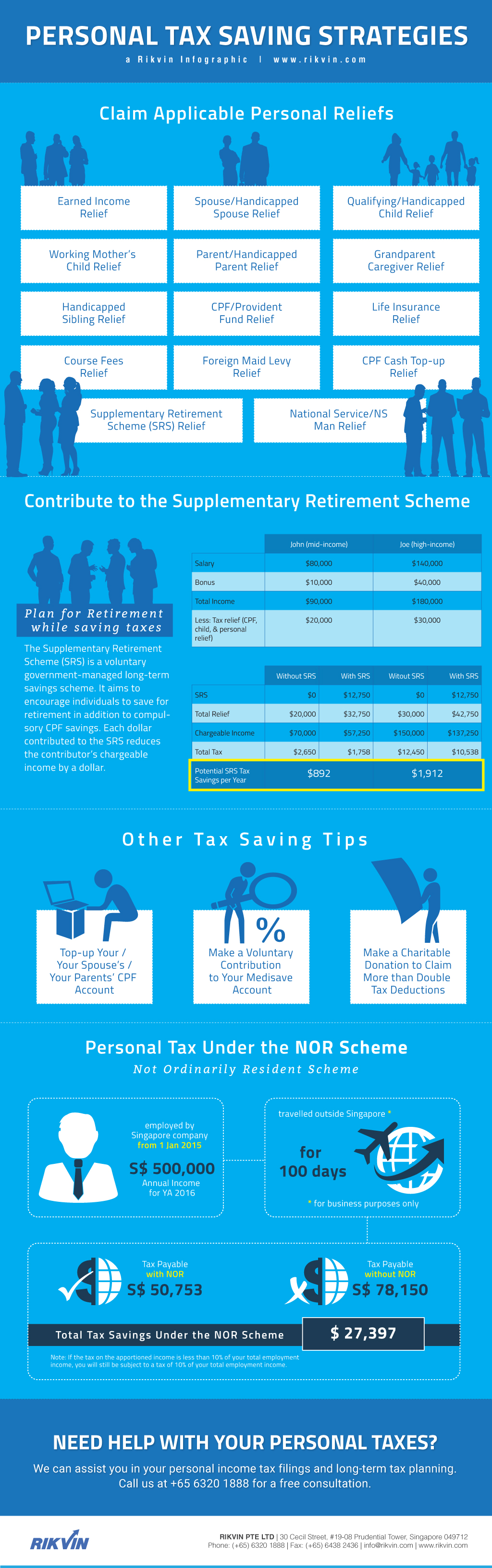 Personal_Taxation-Rikvin_Infographic Singapore Personal Tax Saving Strategies
