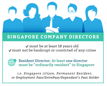 Singapore-company-directors1 A Comprehensive Guide on the Process of Incorporating a Company in Singapore