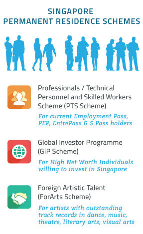 Singapore permanent residency schemes