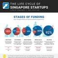 Startup-Funding-Stages-Rikvin-Infographic-thumb