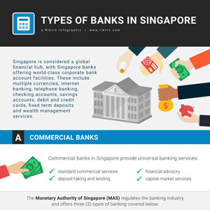 Types of Banks in Singapore