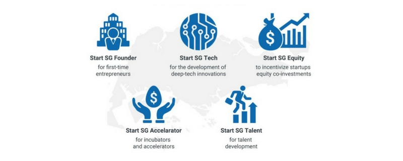 Unified-Startu-SG Singapore Enhanced Financing for Startups in Deep-Tech Sectors