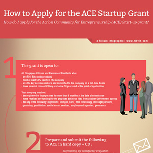View infographic: How to Apply for the ACE Startup Grant