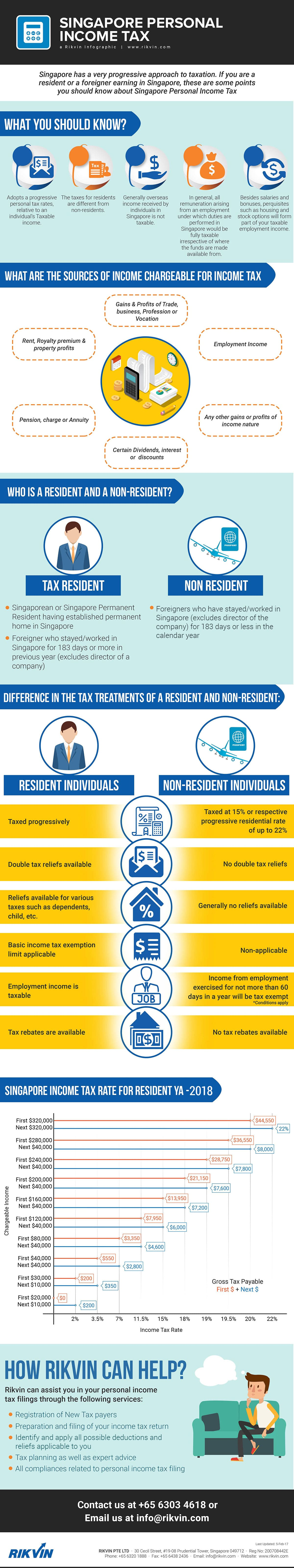 all-you-need-to-know-about-singapore-personal-income-tax_rikvin-infographic All you need to know about Singapore Personal Income Tax