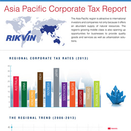 apax-tax-thumb Infographic: Asia Pacific Corporate Tax Report