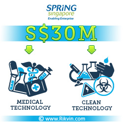 biomed-cleantech $30 million Set Aside for Medical and Clean-Tech Start-Ups