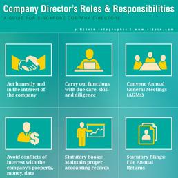 company-directors-roles-thumb