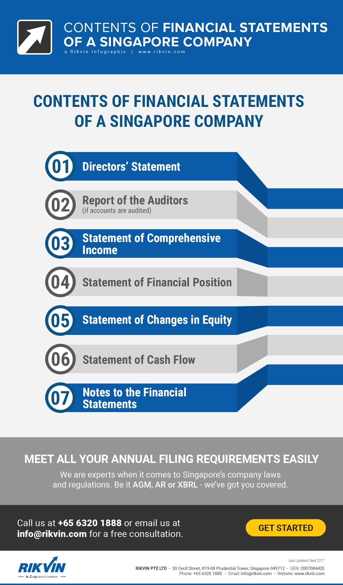 contents-financial-statements-singapore-company Contents of Financial Statements of a Singapore Company