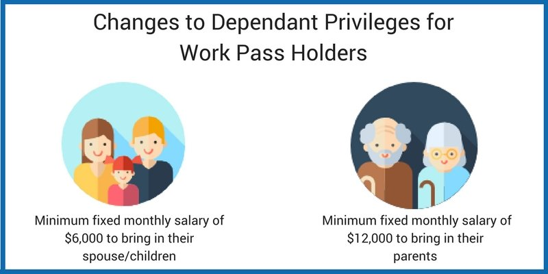 update-of-dependant-privileges-for-work-pass-holders