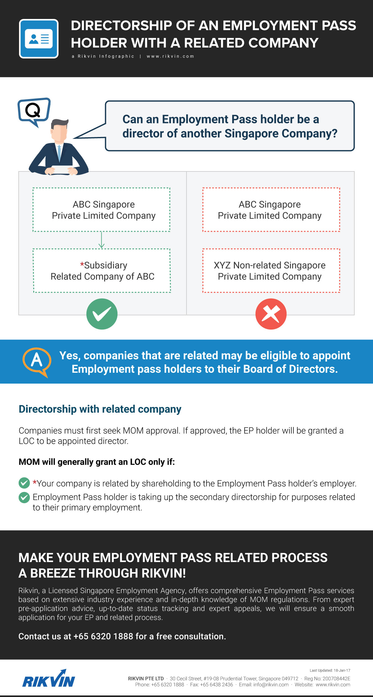 directorship-of-an-employment-pass-holder-with-a-related-company_rikvin-infographic Directorship of an Employment Pass Holder with a Related Company