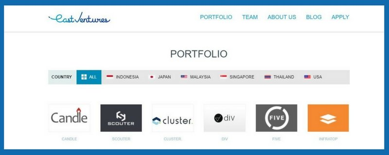 east-venture-singapore Top 22 Venture Capital Firms and Angel Investors in Singapore