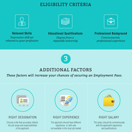 Infographic: Factors that can affect your employment pass application