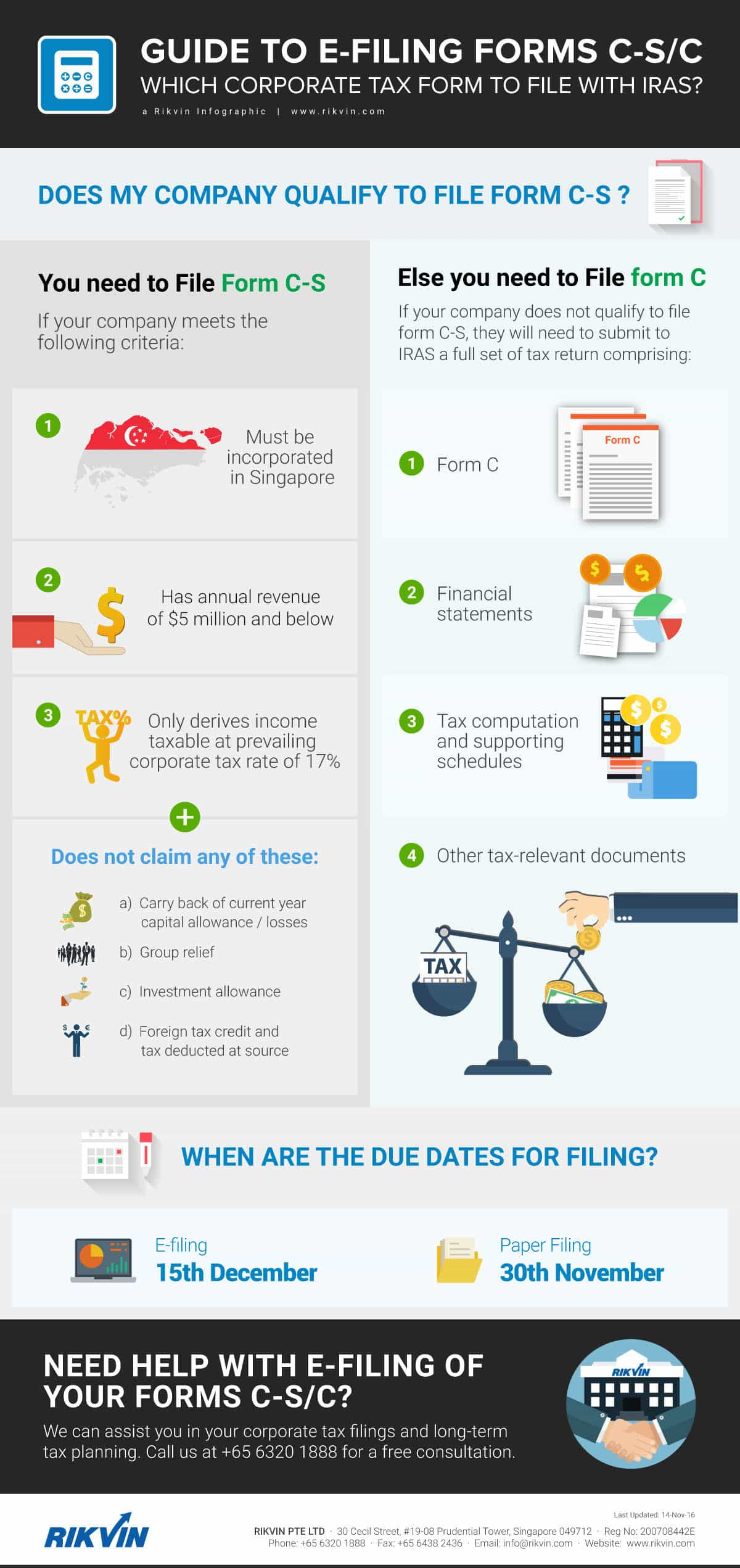 guide-to-e-filing-forms-C-S-and-C_rikvin-infographic Guide to e-Filing of Corporate Income Tax Returns Forms C-S and C