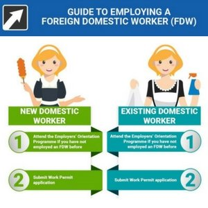 Guide To Employing A Foreign Domestic Worker