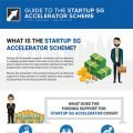 startup sg accelerator scheme