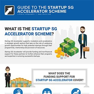 Guide to the Startup SG Accelerator Scheme