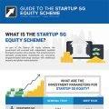 startup sg equity scheme