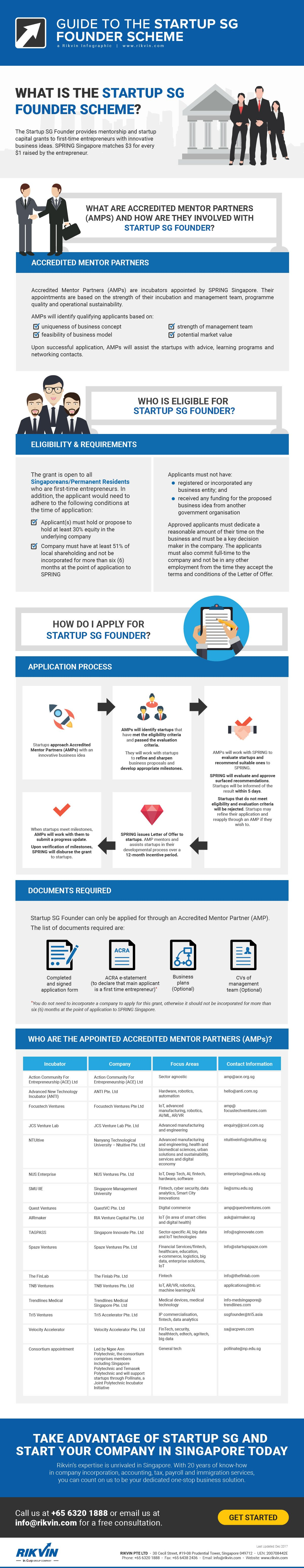 guide-to-the-startup-sg-founder-scheme Guide to the Startup SG Founder Scheme