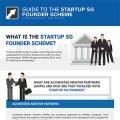 sg founder scheme
