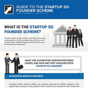 Guide to the Startup SG Founder Scheme