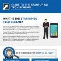 startup sg tech