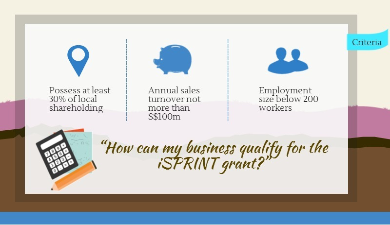 iSPRINT-Copy How Your Company Can Obtain Accounting Software At A Bargain in Singapore