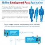 jobsbank-exemption-thumb-150x150 Raising the Bar for Singapore Employment Pass Holders