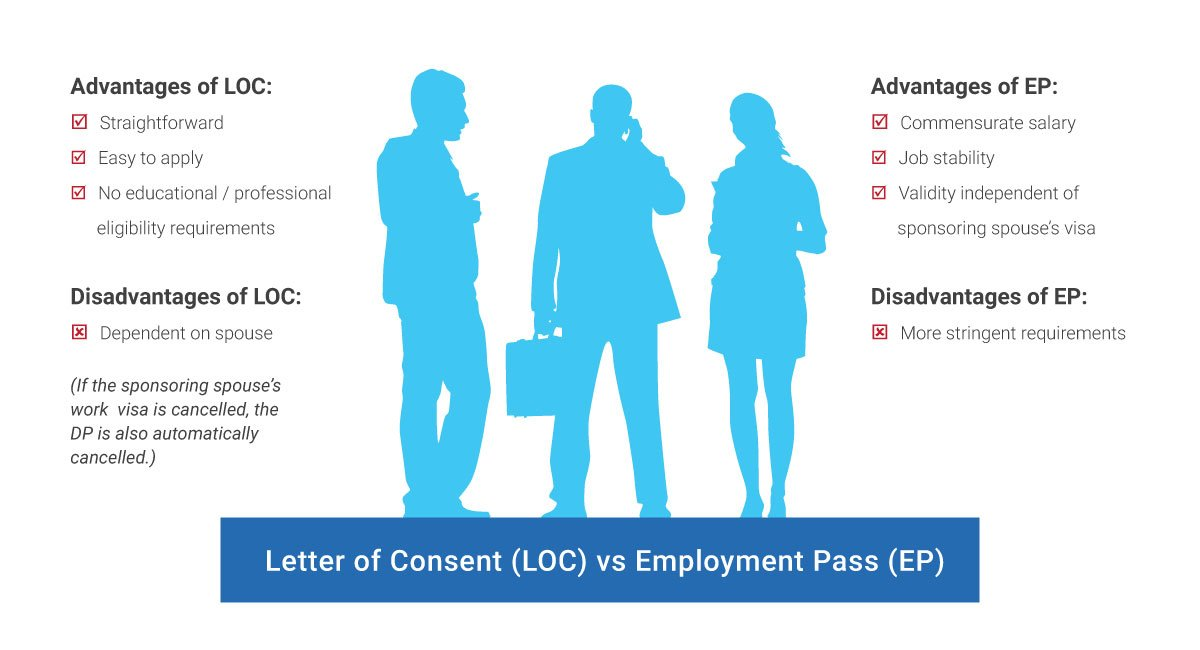 letter-of-consent-vs-employment-pass Options for Dependant's Pass Holders in Singapore