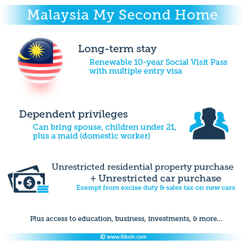 malaysia-my-second-home-incentives Want to Make Malaysia Your Second Home? Find Out How