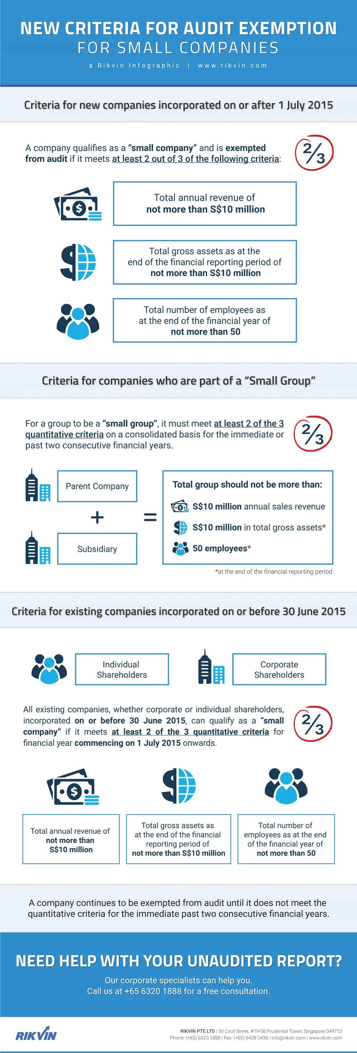 new-criteria-for-audit-exemption-for-small-companies_infographics New Criteria for Audit Exemption for Small Companies