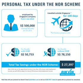 nor-scheme-infographic-thumb1 Singapore Personal Tax for Non-Residents