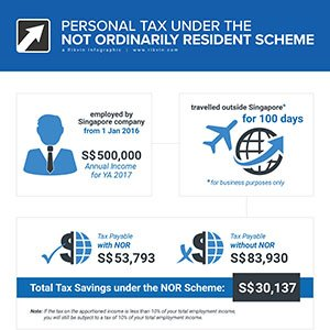 nor-scheme-infographics_thumbnail Not Ordinarily Resident Scheme (NOR)