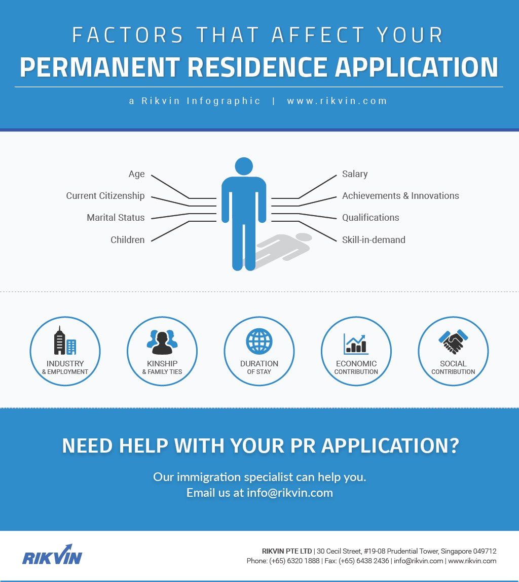 Singapore Permanent Residence (PR) Application Infographics