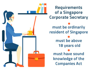 requirements-of-a-Singapore-company-secretary Singapore Company Secretary Guide