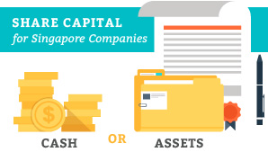 share-capital-for-a-Singapore-company Corporate Structures in Singapore