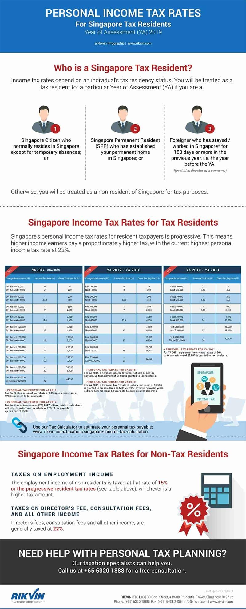 singapore-personal-income-tax-rates-YA-2010-2019-infographic-rikvin Personal Income Tax Rates for Singapore Tax Residents (YA 2010-2019)