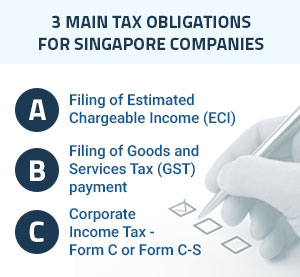 tax-obligations Singapore Tax Filing Calendar