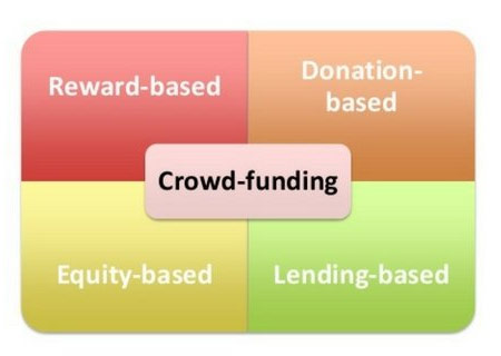 type-of-crowd-funding Everything to Know About Crowdfunding in Singapore
