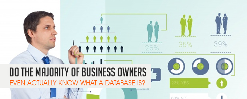 what-is-a-database Importance Of Data In Your Business