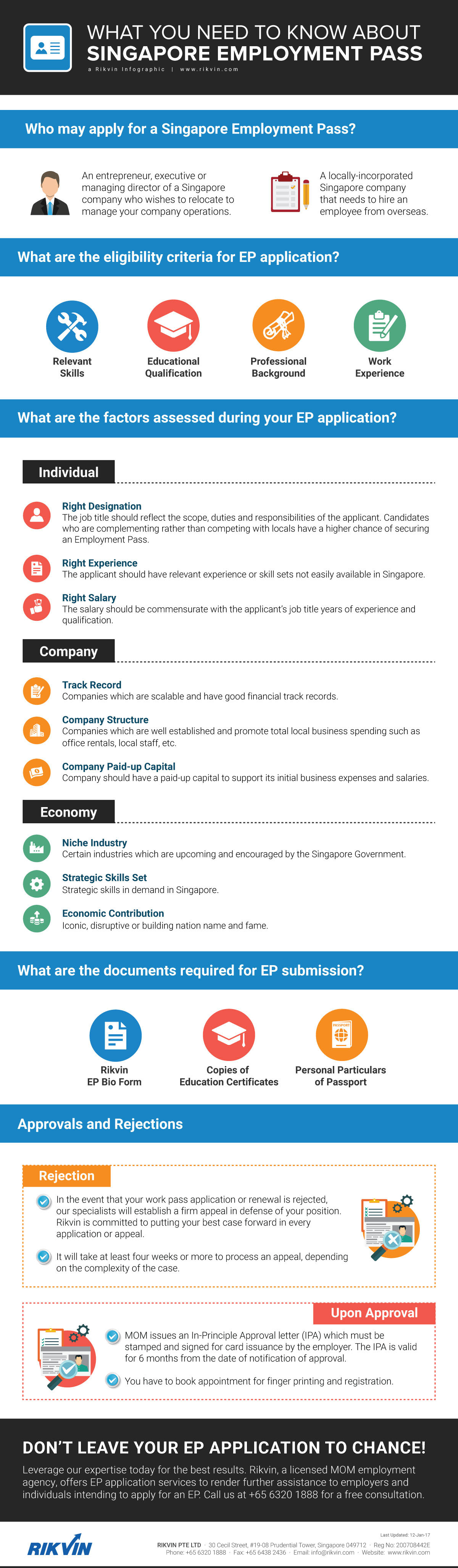 What You Need to Know About Singapore Employment Pass rikvin infographic