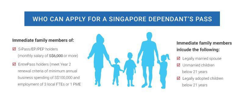 who-can-apply-for-dependants-pass Raising the Bar for Singapore Employment Pass Holders